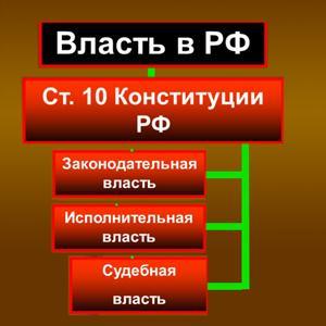 Органы власти Ершова